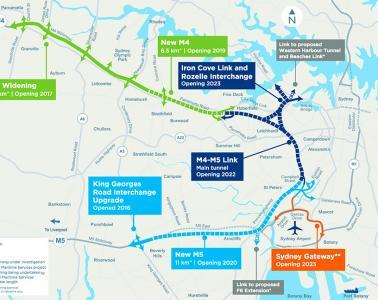 SICE will be responsible for the delivery of the OMCS head-end system for the M4-M5 Link Tunnels (Stage 3A) and the Integrated OMCS (IOMCS) for the entire WestConnex scheme